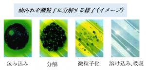 ミセルクリーン油脂分解剤(分解イメージ)3